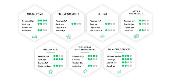Blockchain_impact_industries