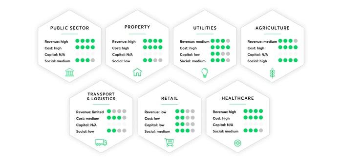 Blockchain_impact_industries_2