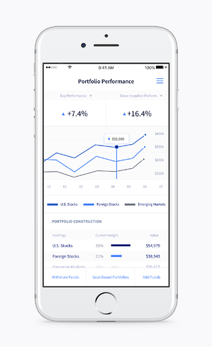 04-Portfolio Analisys Mobile 2