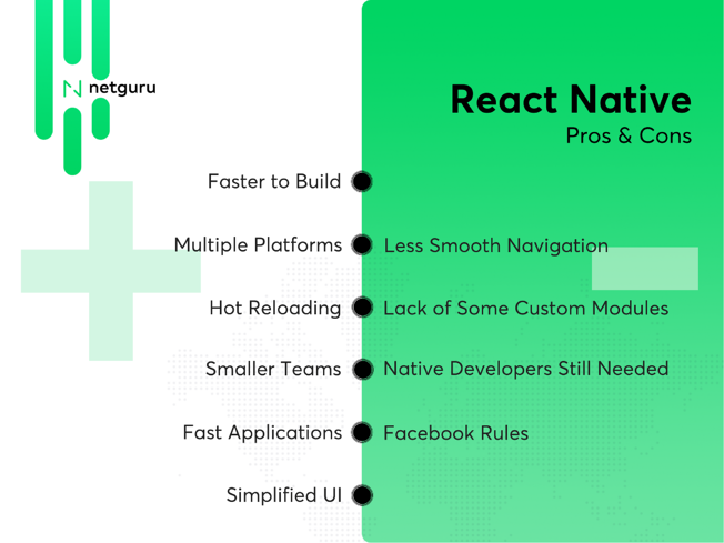 React Native pros and cons by Netguru