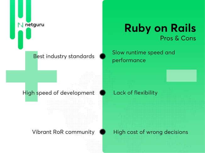 Ruby  on Rails: Pros & Cons chart