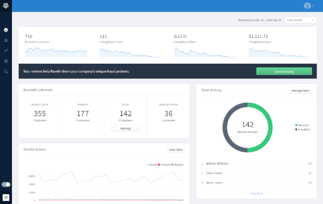 Ravelin_dashboard_home
