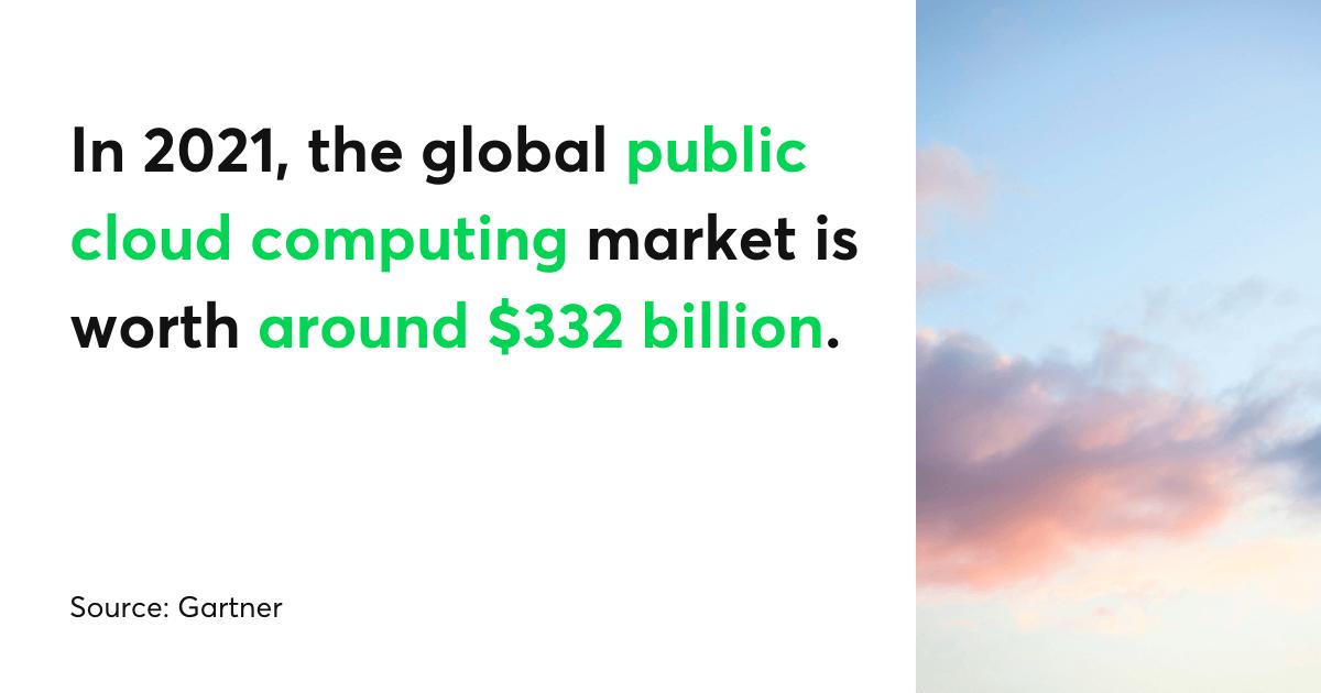 Cloud computing market worth