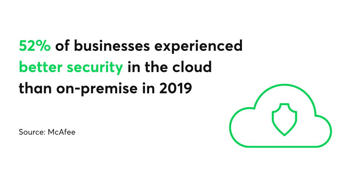 Cloud security numbers