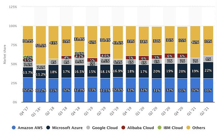 Cloud_infrastructure_services