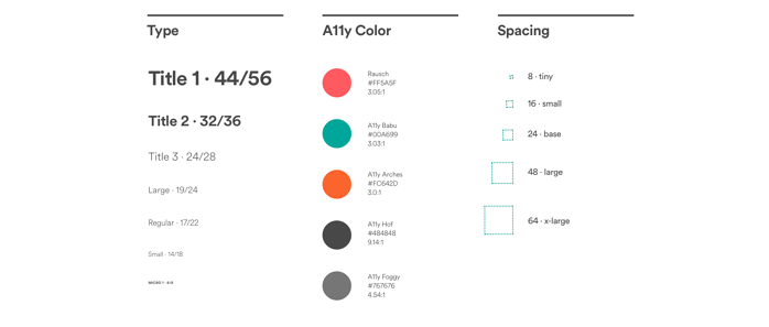 Airbnb design system colors