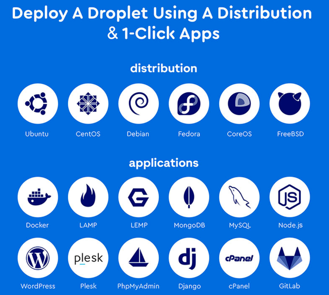 DropletInfo