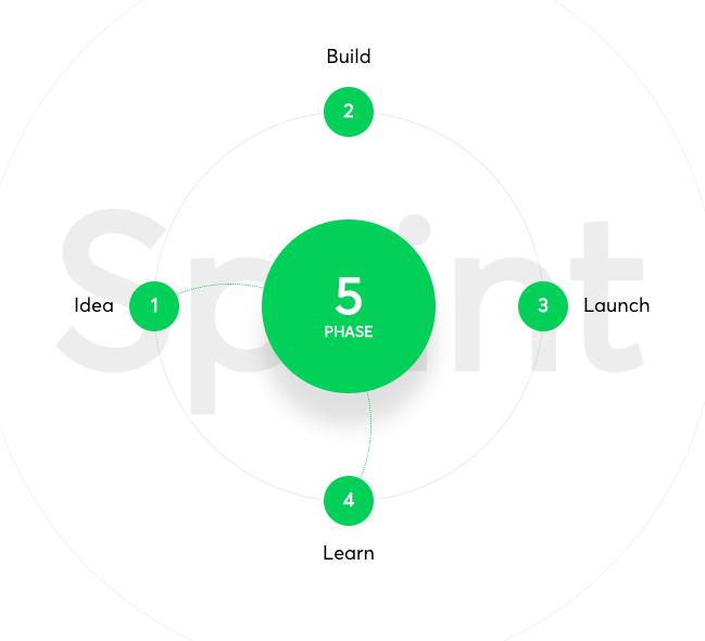 Edit Page | [S][N] Product Design Sprint - Narrative (Natalia) 2019-02-26 16-25-30