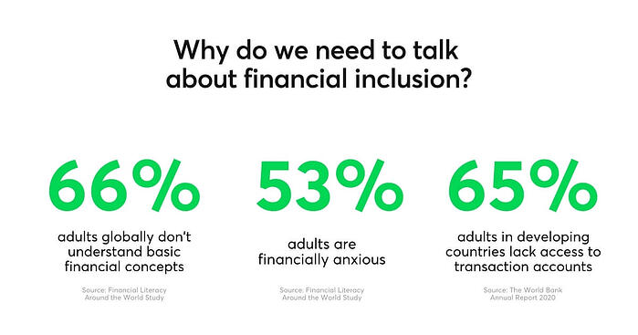 Financial Inclusion Stats