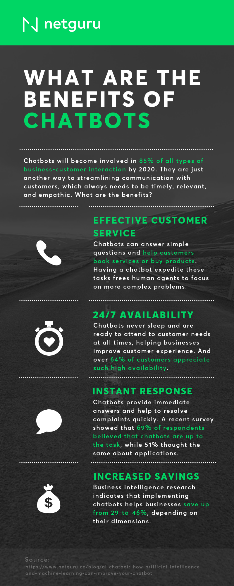 Infographic.- what are the benefits of chatbots
