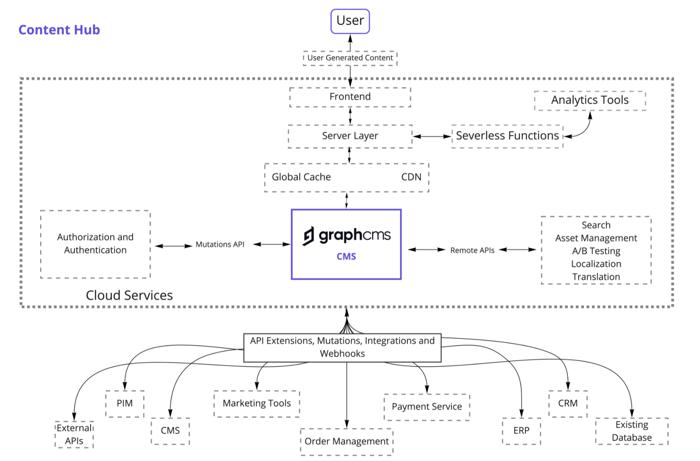 Microservices_Enterprise_Software
