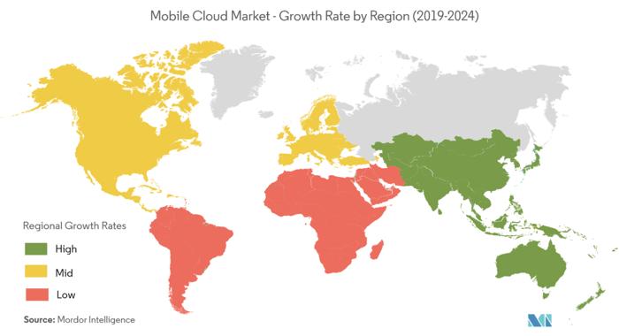 Mobile cloud market size by regions