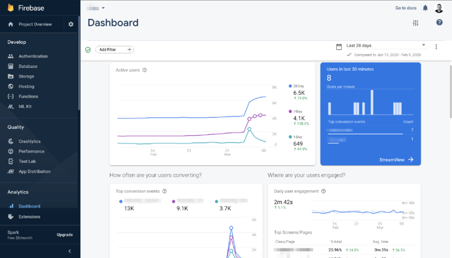 Performance Firebase console dashboard