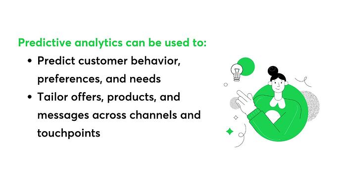 Predicting_customer_behaviour_retail