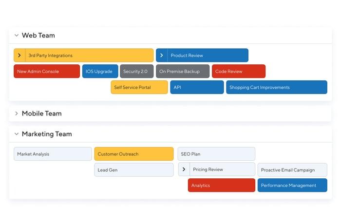ProductPlan_roadmap
