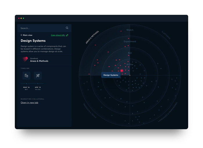 Radar Visual
