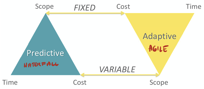 Reducing_uncertainty_waterfall