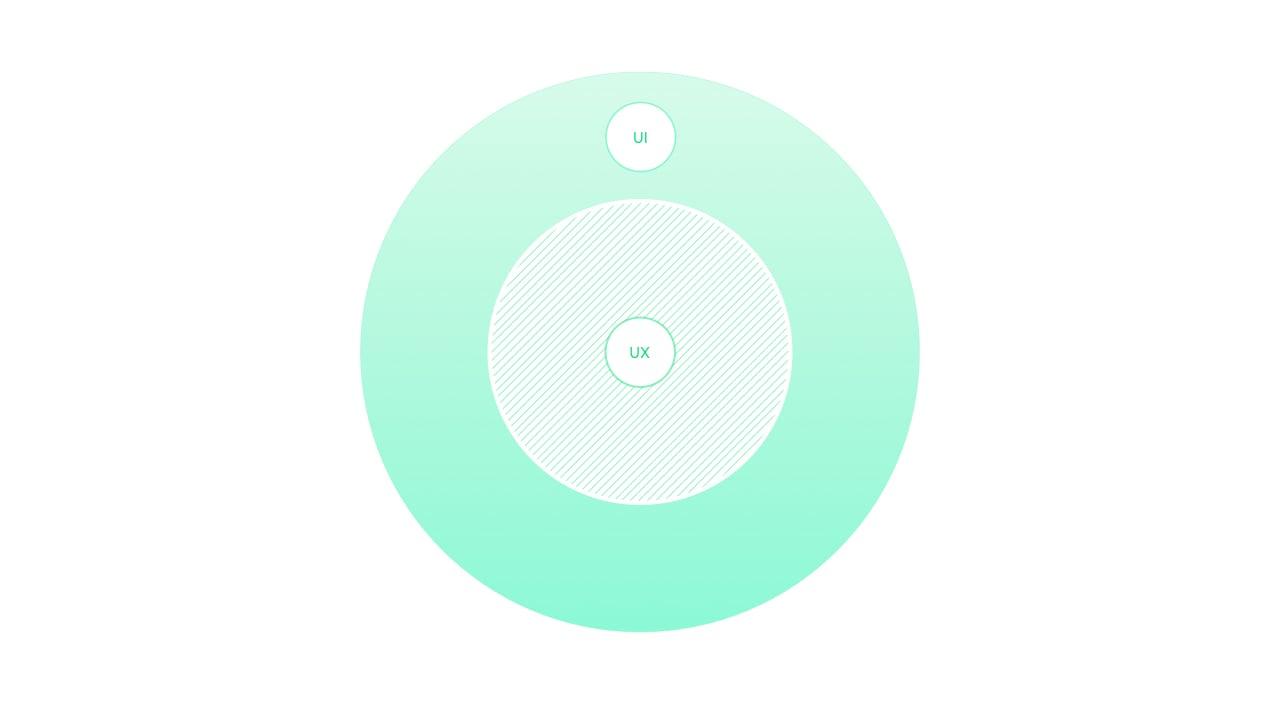UI-UX-graphic03