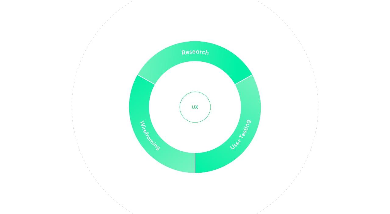 UI-UX-graphic04
