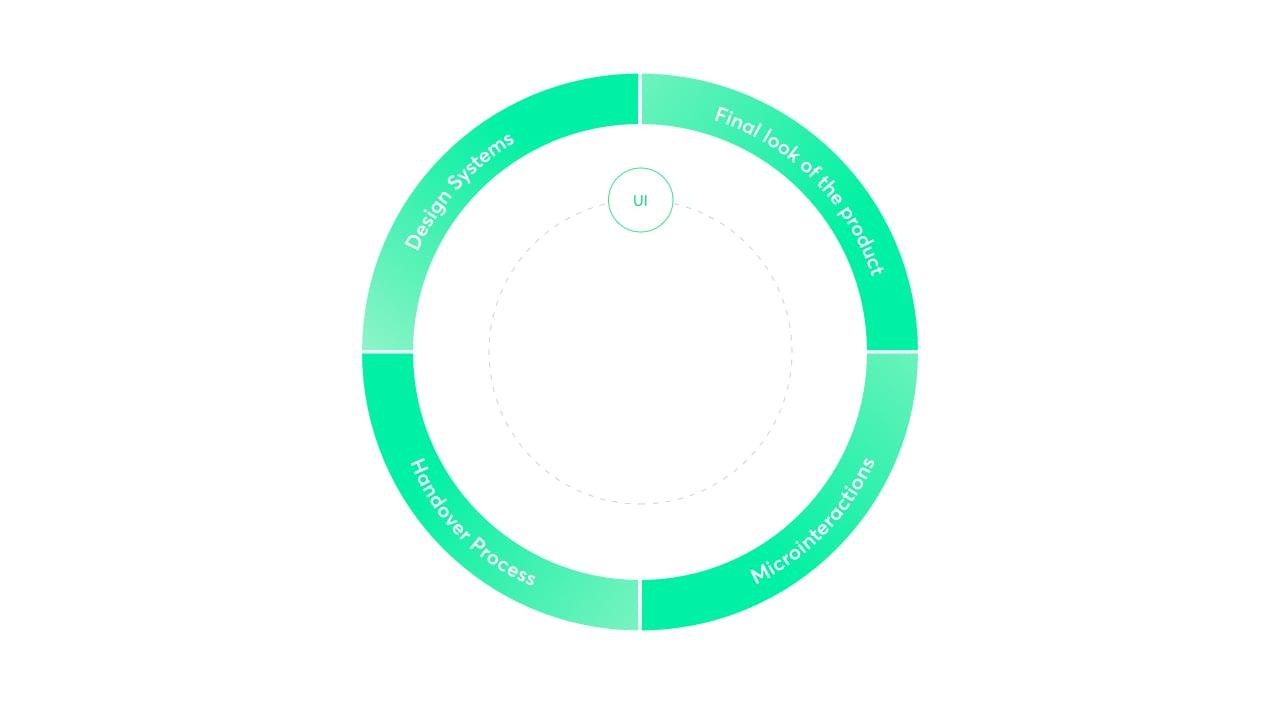 UI-UX-graphic05
