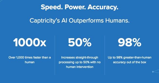 AI capacity performance comparison
