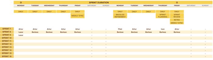 Sprint_Agile_Meeting_Facilitation