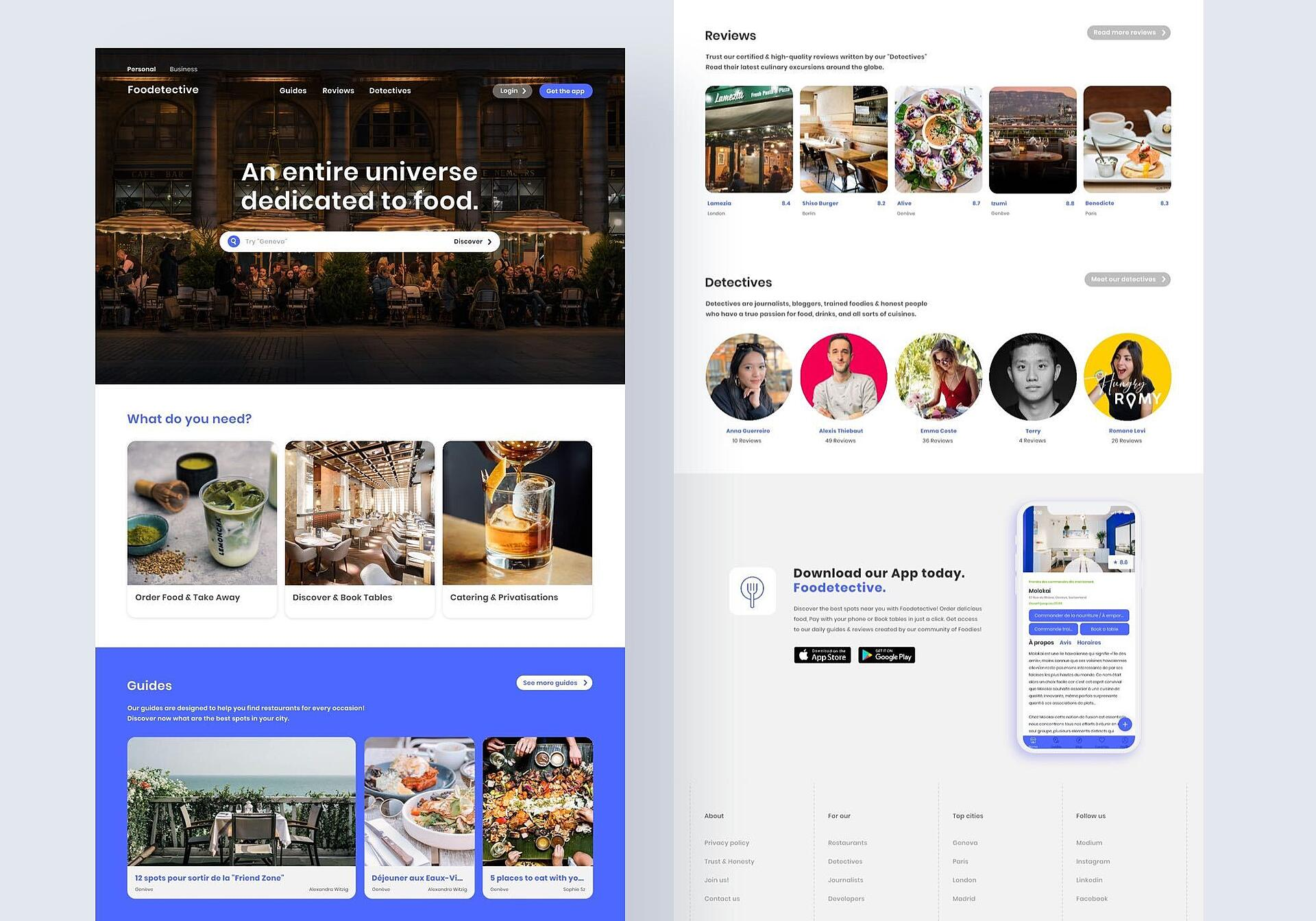 Foodetective web application: best restaurants