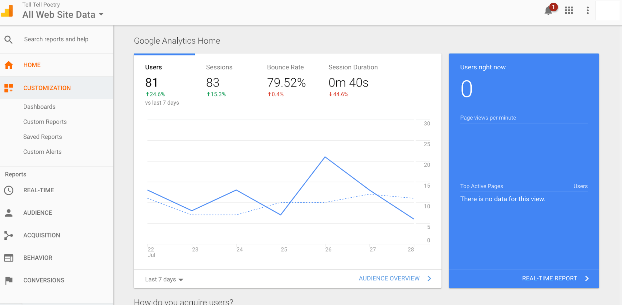 Google Analytics for product design research