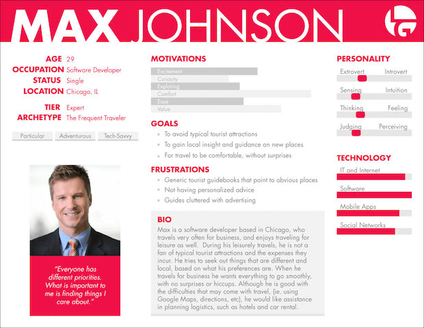 user persona example product design