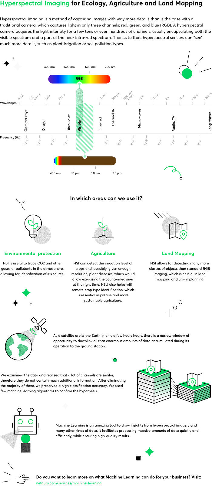 infographic_blog-post_all