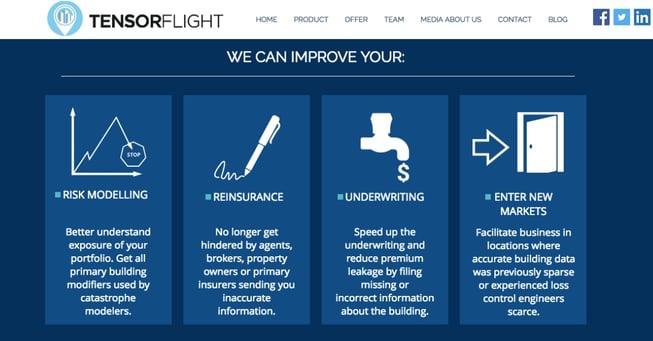 Tensorflight provide satellite and street image processing tools