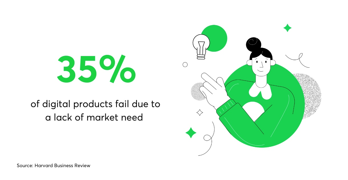 Why software products fail stats